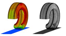 Simulationsmodell Reifen